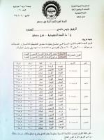 بطولة دمشق التنشيطية للأشبال و الشبلات آب 2015
