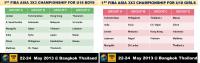بطولة آسيا 3×3 تحت 18 - بانكوك - تايلند 2013